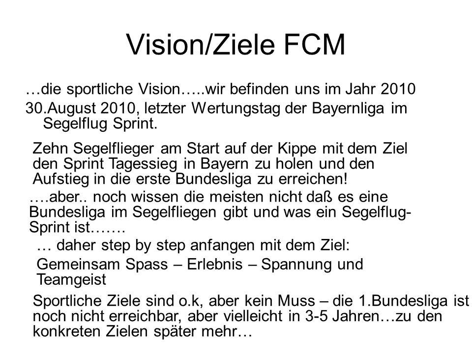 Vision/Ziele FCM …die sportliche Vision…..wir befinden uns im Jahr 2010 30.August 2010, letzter Wertungstag der Bayernliga im Segelflug Sprint. Zehn S
