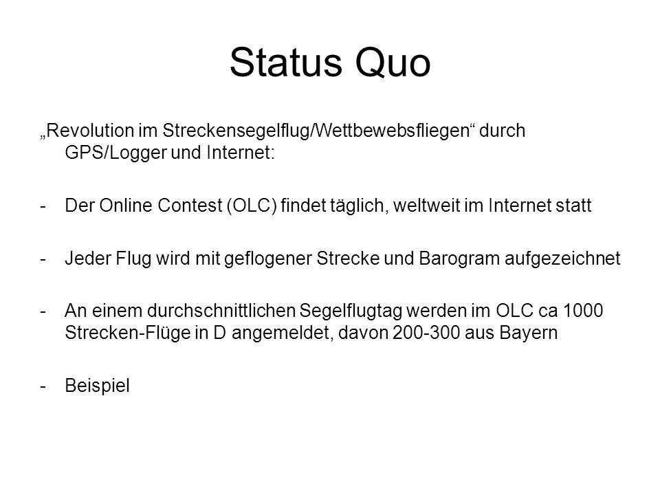 """Status Quo """"Revolution im Streckensegelflug/Wettbewebsfliegen"""" durch GPS/Logger und Internet: -Der Online Contest (OLC) findet täglich, weltweit im In"""