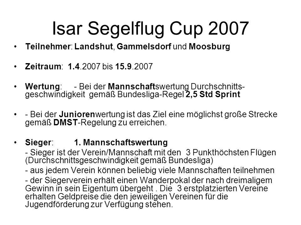 Isar Segelflug Cup 2007 Teilnehmer: Landshut, Gammelsdorf und Moosburg Zeitraum: 1.4.2007 bis 15.9.2007 Wertung:- Bei der Mannschaftswertung Durchschn