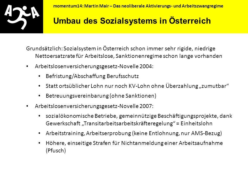 momentum14: Martin Mair – Das neoliberale Aktivierungs- und Arbeitszwangregime Österreich ist anders.