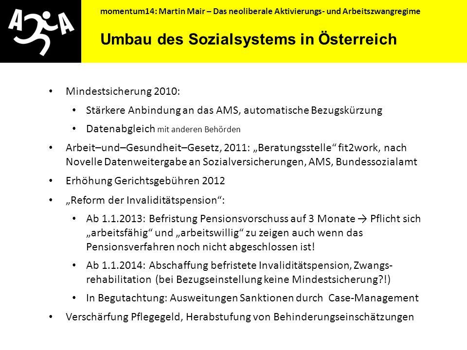"""momentum14: Martin Mair – Das neoliberale Aktivierungs- und Arbeitszwangregime Umbau des Sozialsystems in Österreich Grundsätzlich: Sozialsystem in Österreich schon immer sehr rigide, niedrige Nettoersatzrate für Arbeitslose, Sanktionenregime schon lange vorhanden Arbeitslosenversicherungsgesetz-Novelle 2004: Befristung/Abschaffung Berufsschutz Statt ortsüblicher Lohn nur noch KV-Lohn ohne Überzahlung """"zumutbar Betreuungsvereinbarung (ohne Sanktionen) Arbeitslosenversicherungsgesetz-Novelle 2007: sozialökonomische Betriebe, gemeinnützige Beschäftigungsprojekte, dank Gewerkschaft """"Transitarbeitsarbeitskräfteregelung = Einheitslohn Arbeitstraining, Arbeitserprobung (keine Entlohnung, nur AMS-Bezug) Höhere, einseitige Strafen für Nichtanmeldung einer Arbeitsaufnahme (Pfusch)"""