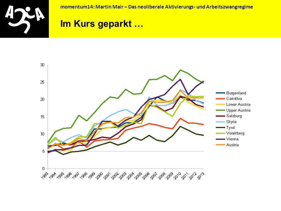 """momentum14: Martin Mair – Das neoliberale Aktivierungs- und Arbeitszwangregime Rechtsprechung Verwaltungsgerichtshof 2 Es musste … offenkundig sein, dass sich die Wahrscheinlichkeit, zunächst einen Transitarbeitsplatz und über diesen sodann auch eine Beschäftigung am ersten Arbeitsmarkt zu erlangen, mit dieser Maßnahme zur Wiedereingliederung erhöhen würde. (VwGH 2011/08/0013) Vereitelung Arbeitsaufnahme: """"Es ist dabei nicht Voraussetzung, dass das Beschäftigungsverhältnis ohne die Vereitelungshandlung in jedem Fall zustande gekommen wäre."""