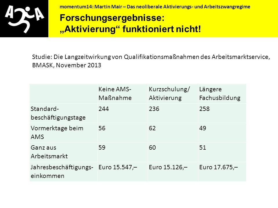momentum14: Martin Mair – Das neoliberale Aktivierungs- und Arbeitszwangregime Müssen Arbeitslose aktiviert werden.