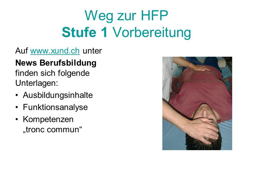 Weg zur HFP Stufe 1 Vorbereitung Auf www.xund.ch unterwww.xund.ch News Berufsbildung finden sich folgende Unterlagen: Ausbildungsinhalte Funktionsanal
