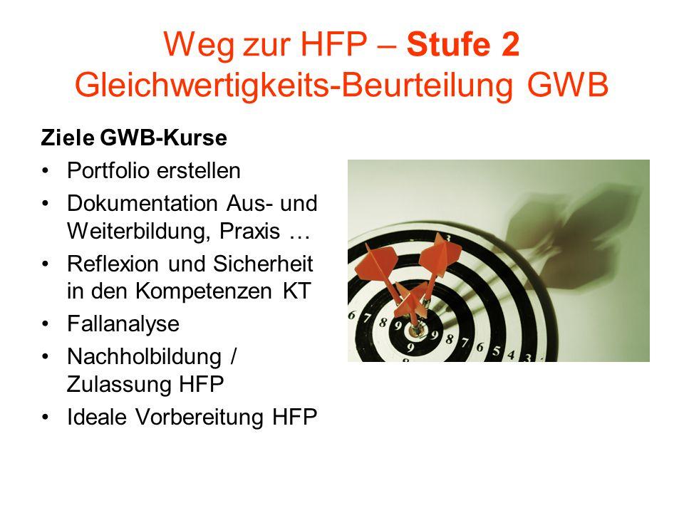 Weg zur HFP – Stufe 2 Gleichwertigkeits-Beurteilung GWB Ziele GWB-Kurse Portfolio erstellen Dokumentation Aus- und Weiterbildung, Praxis … Reflexion u