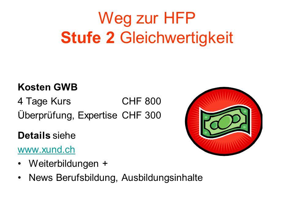 Weg zur HFP Stufe 2 Gleichwertigkeit Kosten GWB 4 Tage Kurs CHF 800 Überprüfung, Expertise CHF 300 Details siehe www.xund.ch Weiterbildungen + News Be