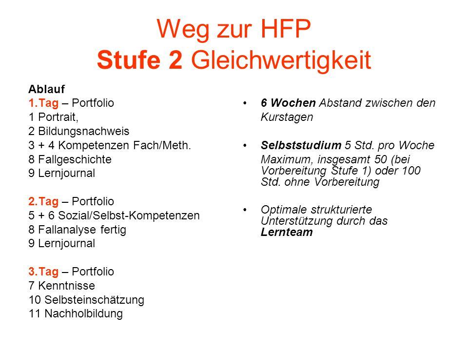 Weg zur HFP Stufe 2 Gleichwertigkeit Ablauf 1.Tag – Portfolio 1 Portrait, 2 Bildungsnachweis 3 + 4 Kompetenzen Fach/Meth. 8 Fallgeschichte 9 Lernjourn
