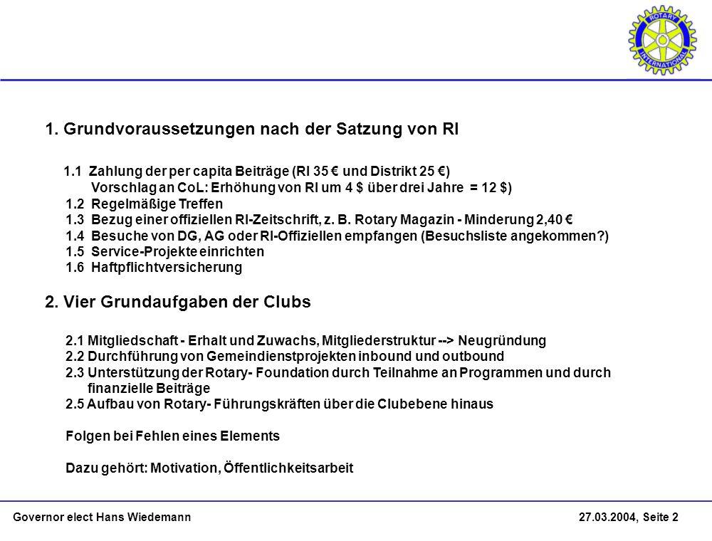 Governor elect Hans Wiedemann 27.03.2004, Seite 2 1. Grundvoraussetzungen nach der Satzung von RI 1.1 Zahlung der per capita Beiträge (RI 35 € und Dis