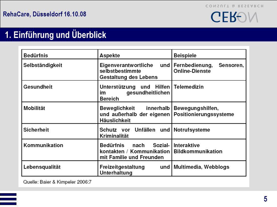 RehaCare, Düsseldorf 16.10.08 1. Einführung und Überblick 5
