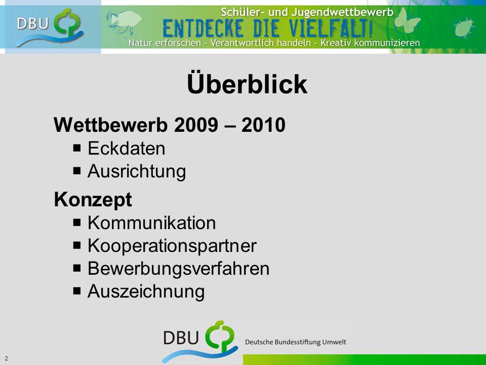 2 Überblick Wettbewerb 2009 – 2010  Eckdaten  Ausrichtung Konzept  Kommunikation  Kooperationspartner  Bewerbungsverfahren  Auszeichnung