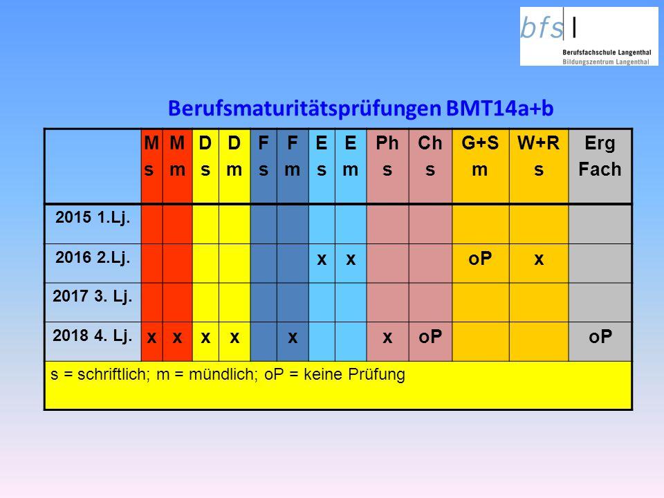 Berufsmaturitätsprüfungen BMT14a+b MsMs MmMm DsDs DmDm FsFs FmFm EsEs EmEm Ph s Ch s G+S m W+R s Erg Fach 2015 1.Lj. 2016 2.Lj. xxoPx 2017 3. Lj. 2018