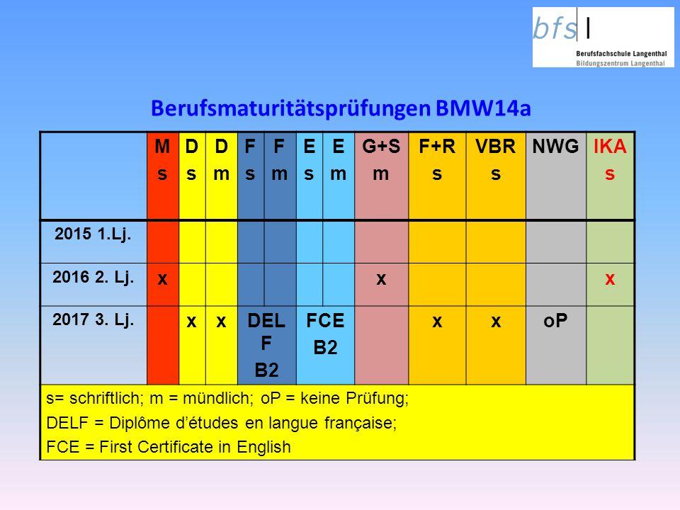 Berufsmaturitätsprüfungen BMW14a MsMs DsDs DmDm FsFs FmFm EsEs EmEm G+S m F+R s VBR s NWGIKA s 2015 1.Lj. 2016 2. Lj. xxx 2017 3. Lj. xxDEL F B2 FCE B