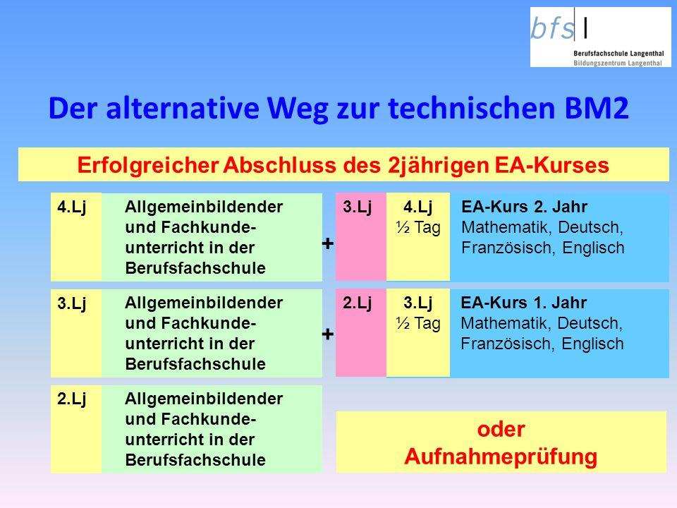 Allgemeinbildender und Fachkunde- unterricht in der Berufsfachschule 3. Lj. EA-Kurs 1. Jahr ½ Tag Mathematik, Deutsch, Französisch, Englisch 4. Lj.EA-