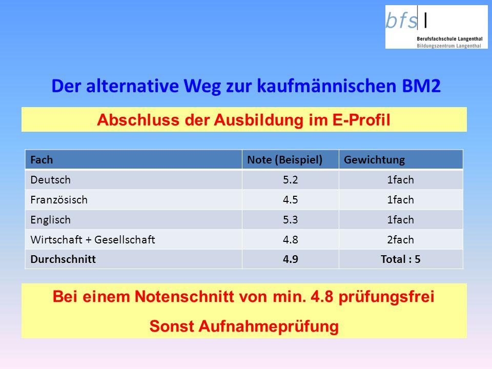 Der alternative Weg zur kaufmännischen BM2 Abschluss der Ausbildung im E-Profil FachNote (Beispiel)Gewichtung Deutsch5.21fach Französisch4.51fach Engl