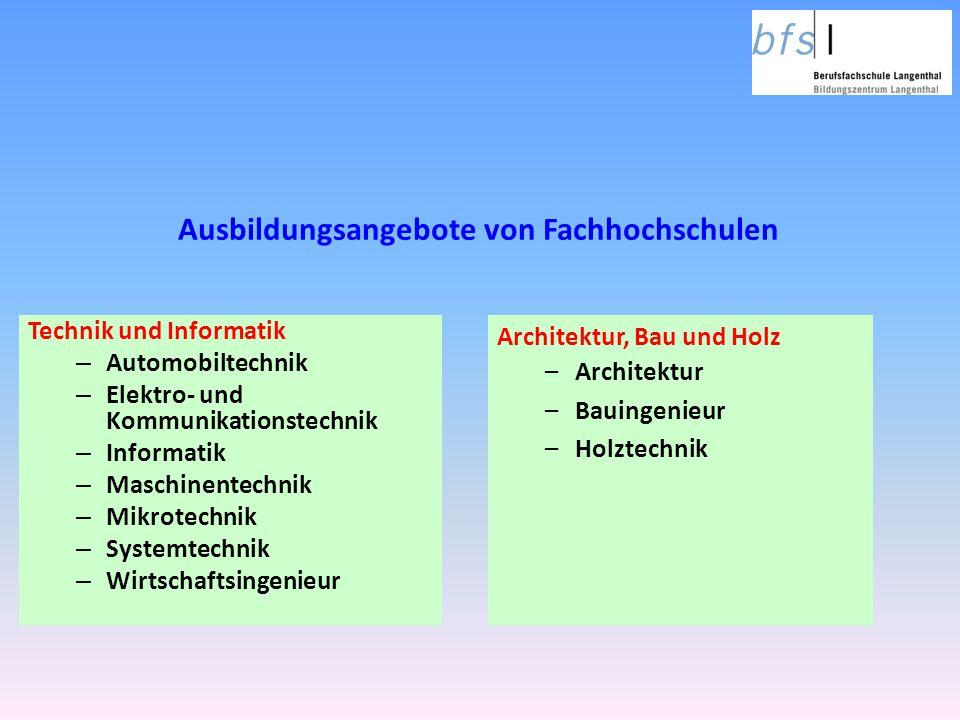 Ausbildungsangebote von Fachhochschulen Technik und Informatik – Automobiltechnik – Elektro- und Kommunikationstechnik – Informatik – Maschinentechnik