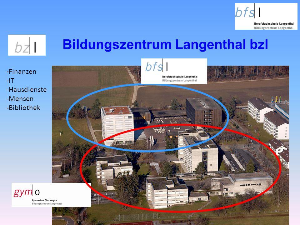 Allgemeinbildender und Fachkunde- unterricht in der Berufsfachschule 3.