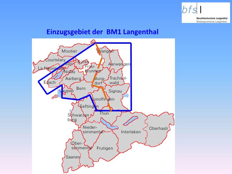 Technische BM Fächerkatalog der technischen BM1