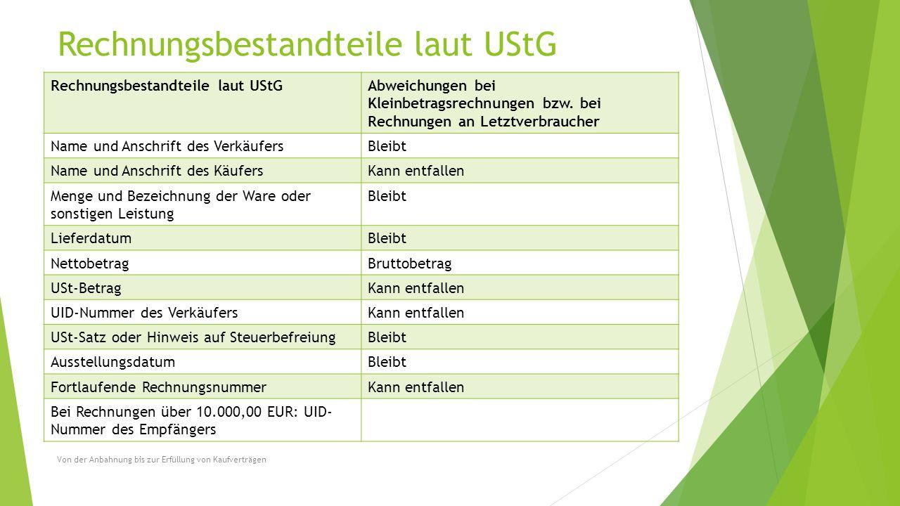 Rechnungsbestandteile laut UStG Abweichungen bei Kleinbetragsrechnungen bzw. bei Rechnungen an Letztverbraucher Name und Anschrift des VerkäufersBleib