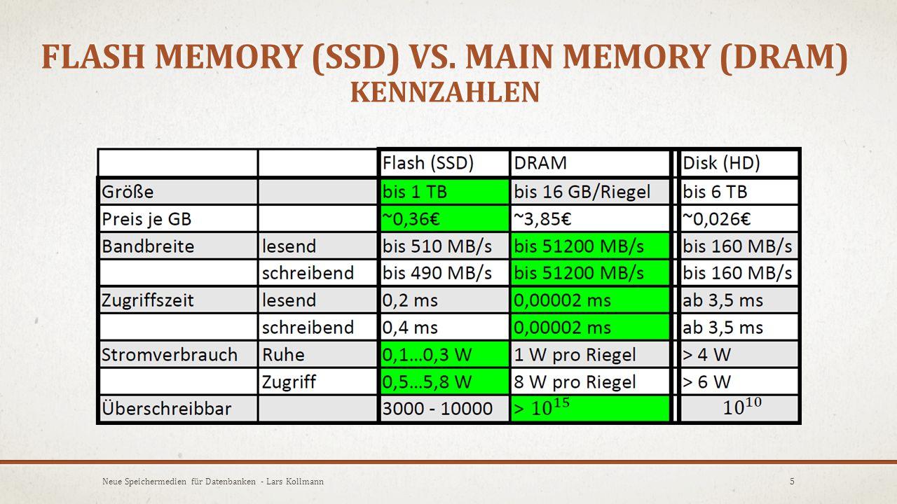 IN-MEMORY DATENBANKEN (DRAM)  Verwendung des Arbeitsspeicher als Datenspeicher (statt HD)  Vorteil: niedrigere Zugriffszeiten  Nachteil: hohe Speicherkosten  Bei Bedarf mehr Speicherkapazität durch Grid-Computing  Verwendung von IN-Memory DB bei Anwendungen die:  Hohe Zugriffsgeschwindigkeit  Hohe Datentransferraten benötigen 6Neue Speichermedien für Datenbanken - Lars Kollmann