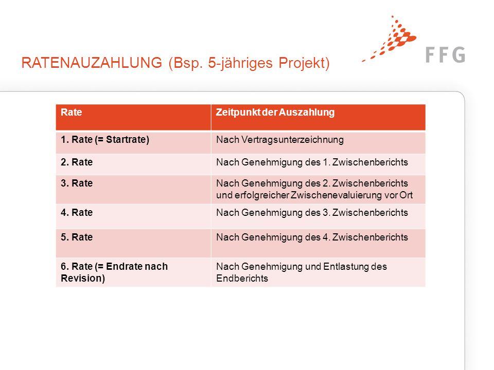 RATENAUZAHLUNG (Bsp. 5-jähriges Projekt) RateZeitpunkt der Auszahlung 1. Rate (= Startrate)Nach Vertragsunterzeichnung 2. RateNach Genehmigung des 1.