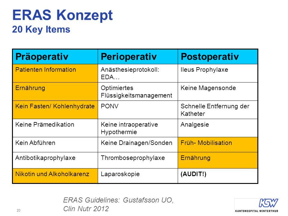 20 ERAS Konzept 20 Key Items PräoperativPerioperativPostoperativ Patienten InformationAnästhesieprotokoll: EDA… Ileus Prophylaxe ErnährungOptimiertes