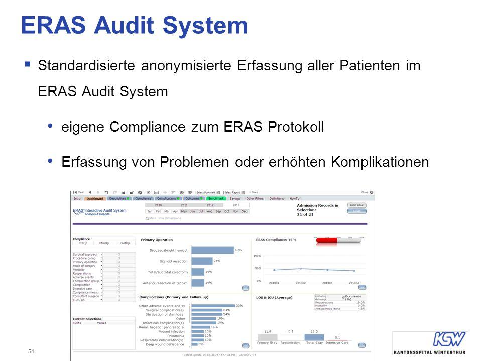 54 ERAS Audit System  Standardisierte anonymisierte Erfassung aller Patienten im ERAS Audit System eigene Compliance zum ERAS Protokoll Erfassung von