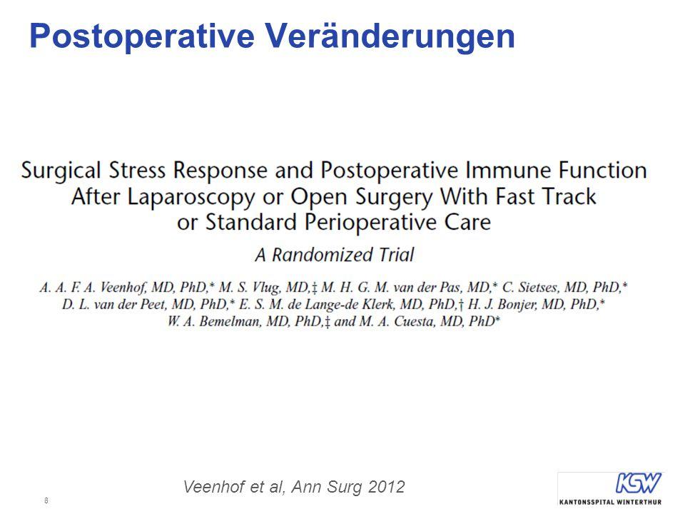 39 Postoperative Infektionsrate Anastomosen-Insuffizienz Hospitalisationsdauer Schneider H, Ernährungsmedizin, 2005 ESPEN Guidelines: Weimann A, Clin Nutr 2006 Immunonutrition