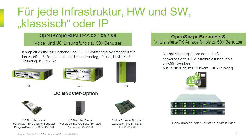 """Für jede Infrastruktur, HW und SW, """"klassisch"""" oder IP 11 Copyright © Unify GmbH & Co. KG 2013. Alle Rechte vorbehalten. OpenScape Business X3 / X5 /"""