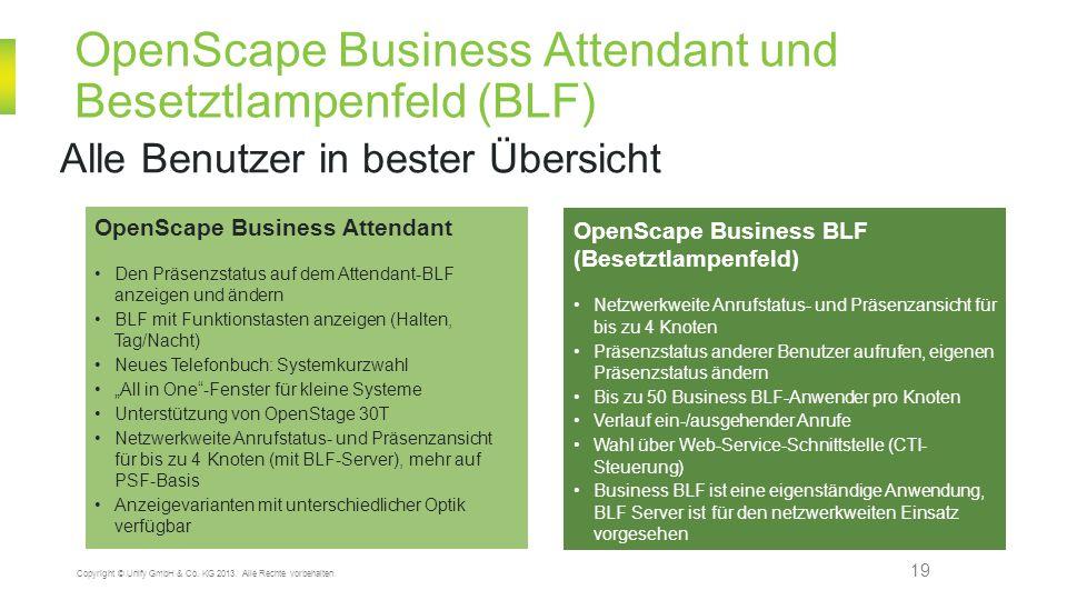 OpenScape Business Attendant und Besetztlampenfeld (BLF) 19 Copyright © Unify GmbH & Co. KG 2013. Alle Rechte vorbehalten. Alle Benutzer in bester Übe
