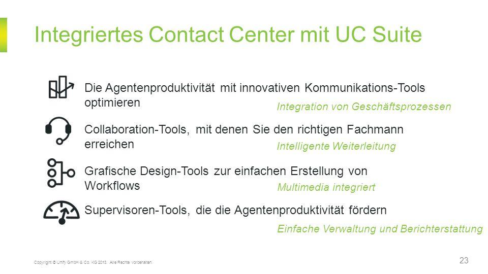 Integriertes Contact Center mit UC Suite 23 Copyright © Unify GmbH & Co. KG 2013. Alle Rechte vorbehalten. Supervisoren-Tools, die die Agentenprodukti