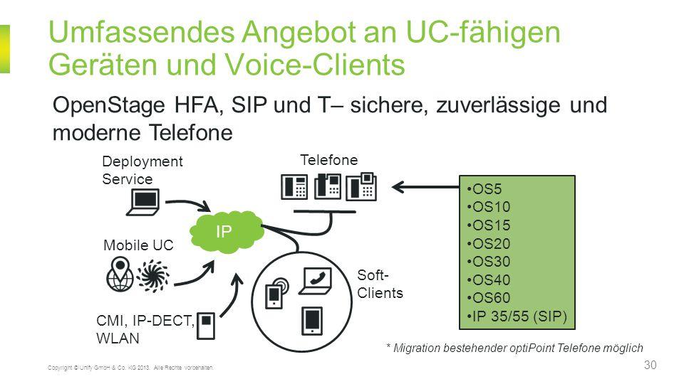 Umfassendes Angebot an UC-fähigen Geräten und Voice-Clients 30 Copyright © Unify GmbH & Co. KG 2013. Alle Rechte vorbehalten. IP Deployment Service Te