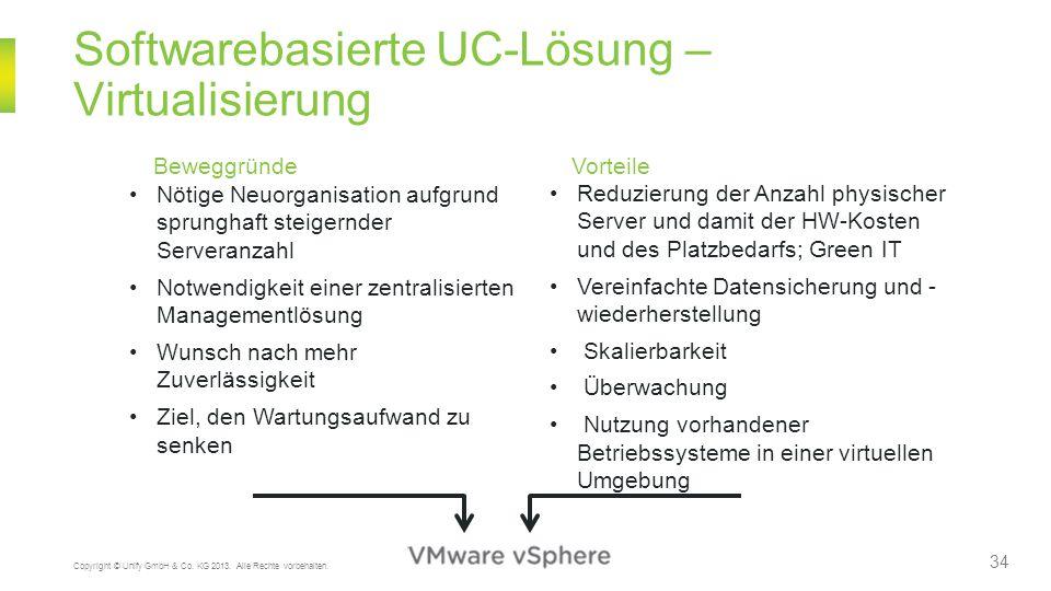 Softwarebasierte UC-Lösung – Virtualisierung 34 Copyright © Unify GmbH & Co. KG 2013. Alle Rechte vorbehalten. Nötige Neuorganisation aufgrund sprungh
