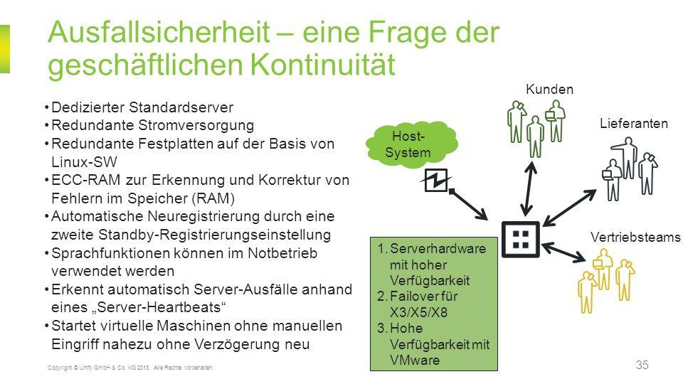 Ausfallsicherheit – eine Frage der geschäftlichen Kontinuität 35 Copyright © Unify GmbH & Co. KG 2013. Alle Rechte vorbehalten. Dedizierter Standardse
