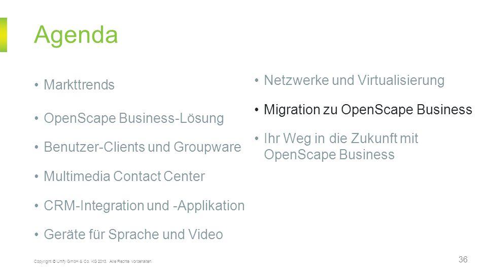 Agenda Markttrends OpenScape Business-Lösung Benutzer-Clients und Groupware Multimedia Contact Center CRM-Integration und -Applikation Geräte für Spra