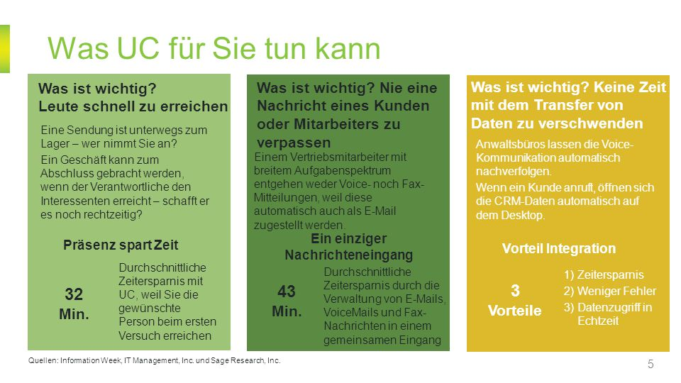 Ein offenes Konzept mit viel Flexibilität auf der IT-Ebene 26 Copyright © Unify GmbH & Co.