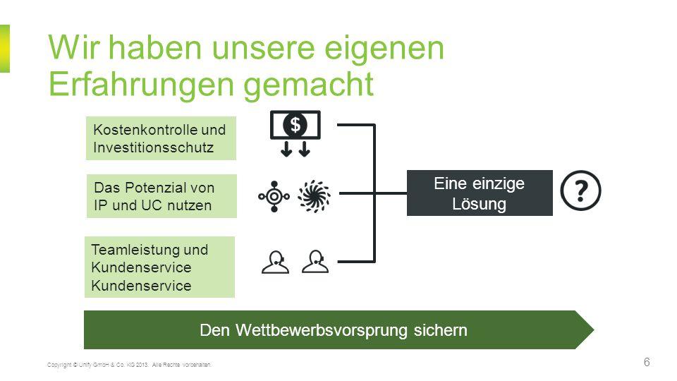 6 Copyright © Unify GmbH & Co. KG 2013. Alle Rechte vorbehalten. Teamleistung und Kundenservice Kundenservice Eine einzige Lösung Wir haben unsere eig