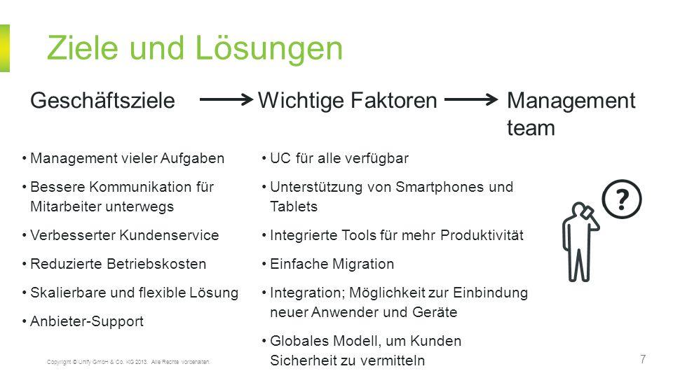 OpenScape Web Collaboration als integrierte Lösung 18 Starten Sie die Lösung mit der Bedienoberfläche von OpenScape Business Copyright © Unify GmbH & Co.