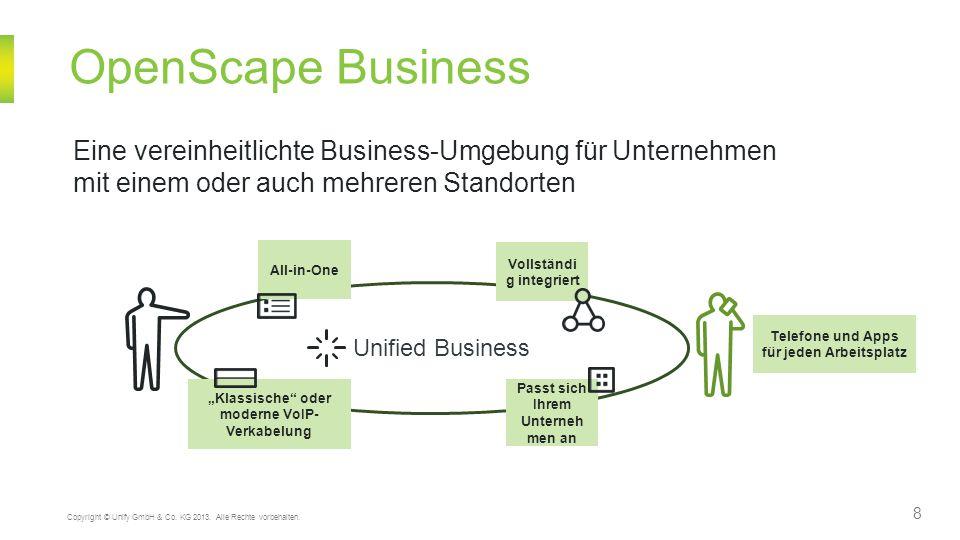 8 Copyright © Unify GmbH & Co. KG 2013. Alle Rechte vorbehalten. OpenScape Business Unified Business Eine vereinheitlichte Business-Umgebung für Unter