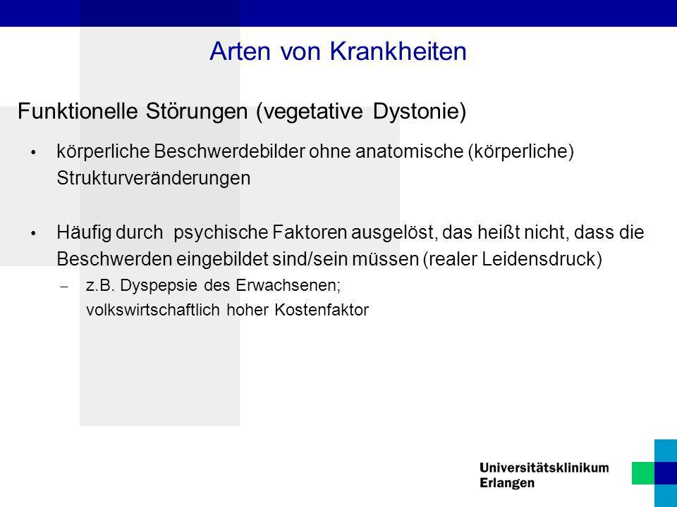 Funktionelle Störungen (vegetative Dystonie) körperliche Beschwerdebilder ohne anatomische (körperliche) Strukturveränderungen Häufig durch psychische