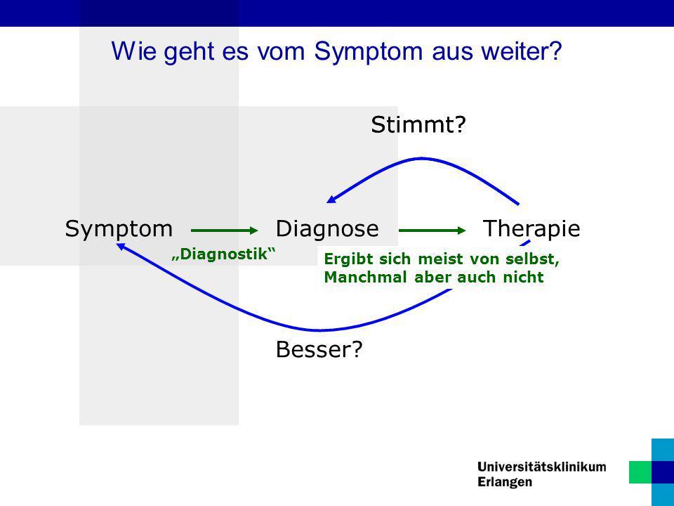 """SymptomDiagnoseTherapie Stimmt? Besser? """"Diagnostik"""" Ergibt sich meist von selbst, Manchmal aber auch nicht Wie geht es vom Symptom aus weiter?"""