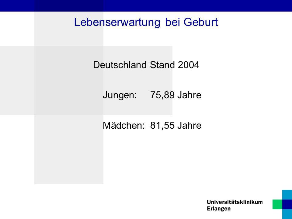 Lebenserwartung bei Geburt Deutschland Stand 2004 Jungen:75,89 Jahre Mädchen: 81,55 Jahre