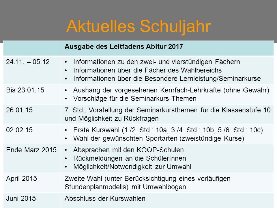 Aktuelles Schuljahr Ausgabe des Leitfadens Abitur 2017 24.11.