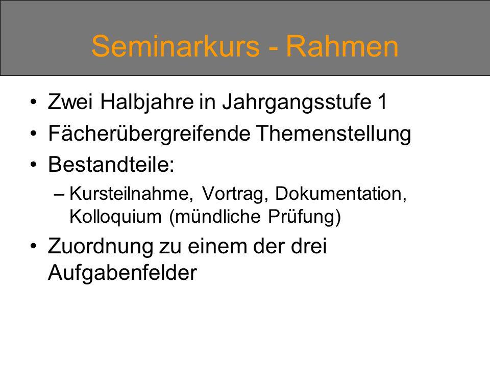 Seminarkurs - Rahmen Zwei Halbjahre in Jahrgangsstufe 1 Fächerübergreifende Themenstellung Bestandteile: –Kursteilnahme, Vortrag, Dokumentation, Kolloquium (mündliche Prüfung) Zuordnung zu einem der drei Aufgabenfelder