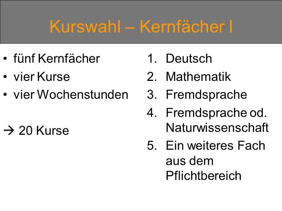 Kurswahl – Kernfächer I fünf Kernfächer vier Kurse vier Wochenstunden  20 Kurse 1.Deutsch 2.Mathematik 3.Fremdsprache 4.Fremdsprache od.