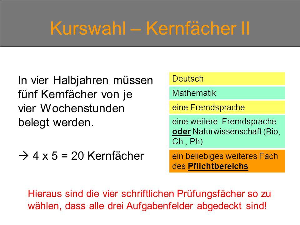 Kurswahl – Kernfächer II In vier Halbjahren müssen fünf Kernfächer von je vier Wochenstunden belegt werden.