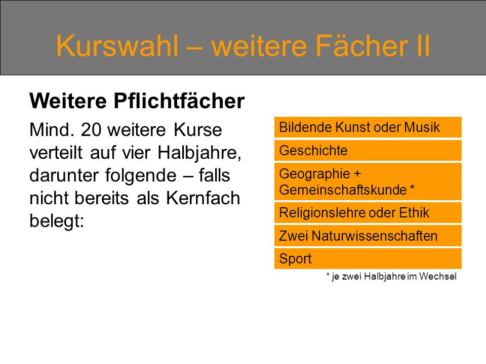 Kurswahl – weitere Fächer II Weitere Pflichtfächer Mind.
