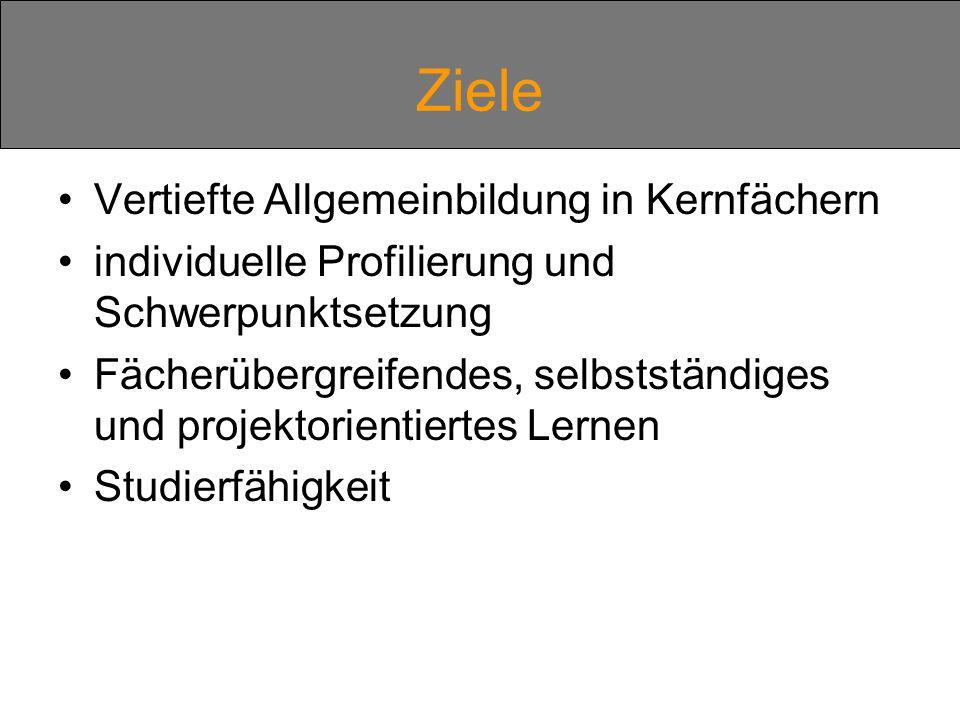 Ziele Vertiefte Allgemeinbildung in Kernfächern individuelle Profilierung und Schwerpunktsetzung Fächerübergreifendes, selbstständiges und projektorientiertes Lernen Studierfähigkeit