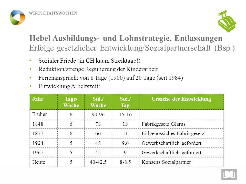 Hebel Ausbildungs- und Lohnstrategie, Entlassungen Erfolge gesetzlicher Entwicklung/Sozialpartnerschaft (Bsp.) Sozialer Friede (in CH kaum Streiktage!