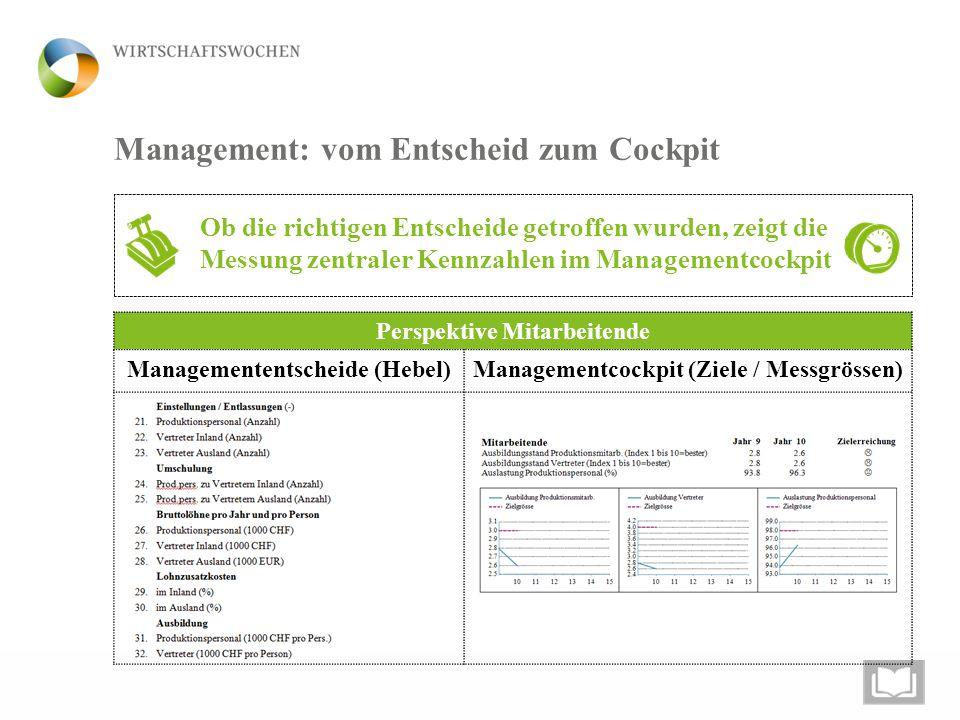 Management: vom Entscheid zum Cockpit Ob die richtigen Entscheide getroffen wurden, zeigt die Messung zentraler Kennzahlen im Managementcockpit Perspe