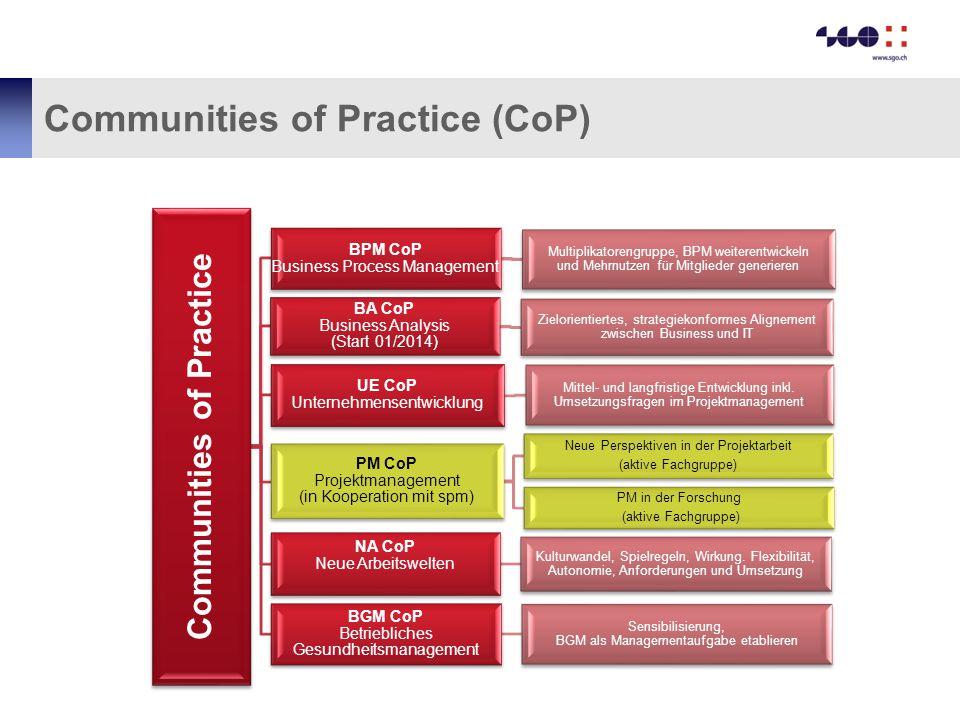 Communities of Practice (CoP) Communities of Practice BPM CoP Business Process Management Multiplikatorengruppe, BPM weiterentwickeln und Mehrnutzen f